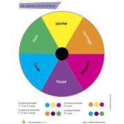 2e cycle Guide d'enseignement numérique 1 2