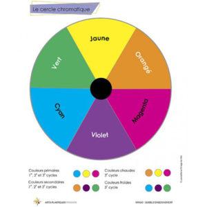 3e cycle Guide d'enseignement numérique 1